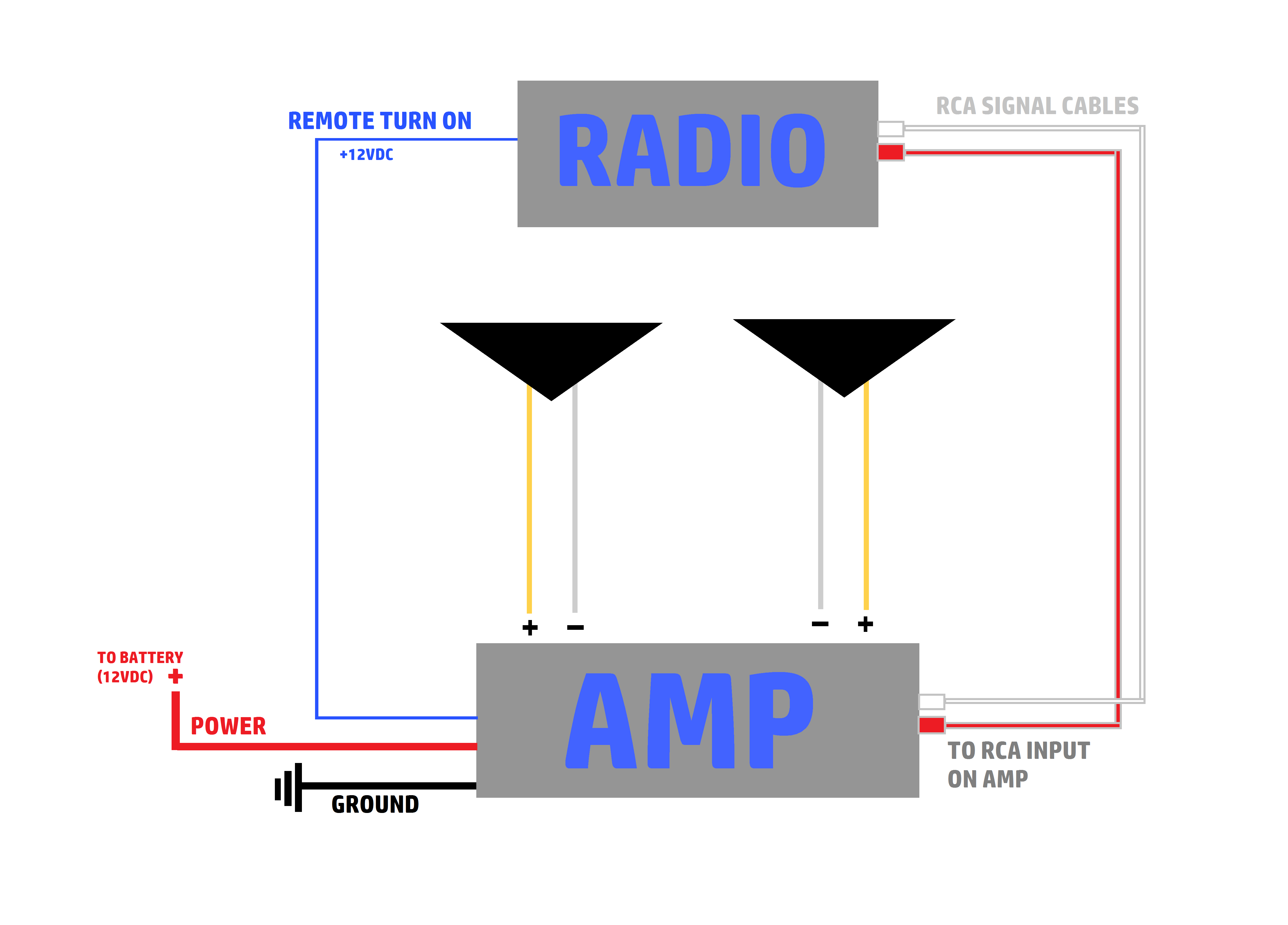 How to Install and Tune an Amp | Car Audio AdviceCar Audio Advice