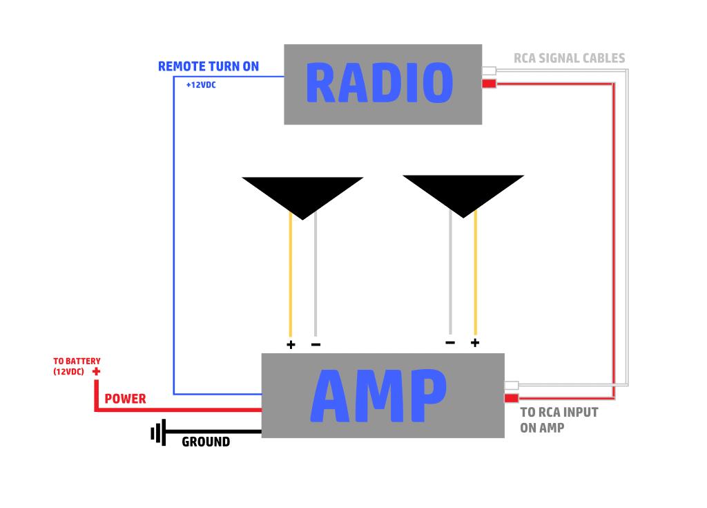 Radio Amplifier Subwoofer System Wiring Schematic