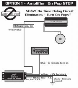 Stinger SGN21 Wiring Diagram - Option 1