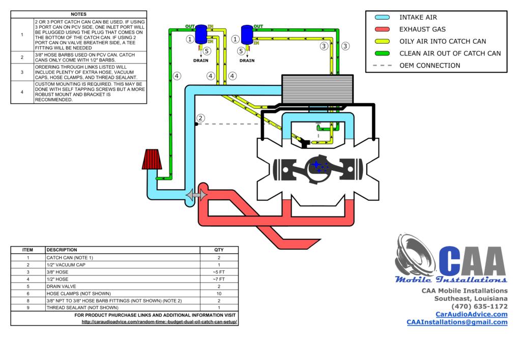 Dual Catch can installation diagram - Subaru